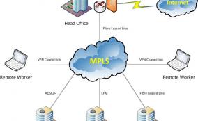 مقدمه ای بر MPLS