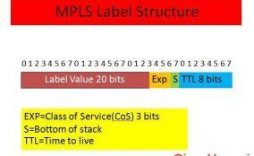 برچسب گذاري در MPLS