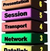 لایه ها در مدل OSI
