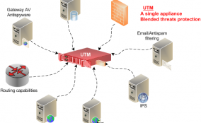 تفاوت UTM و Firewall