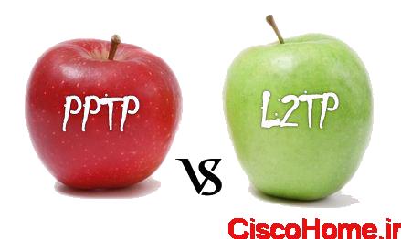 PPTP-Vs-L2Tp